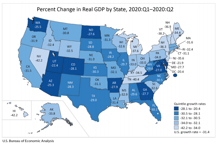 GDP by State Oct2