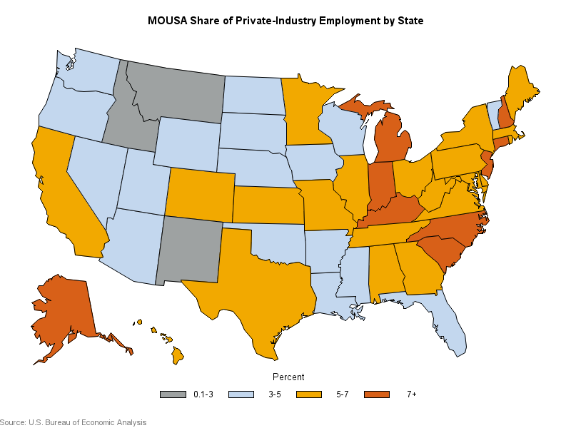 MOUSA Share of Private Industry Employment by State