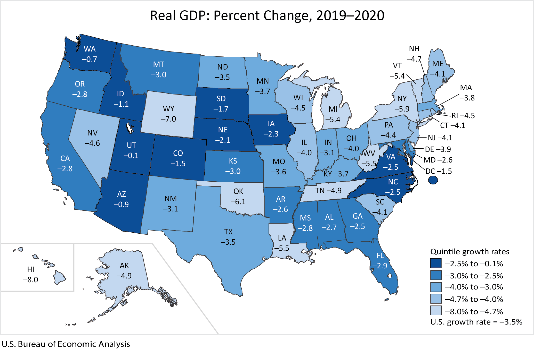 Real GDP: Percent Change, 2019-2020