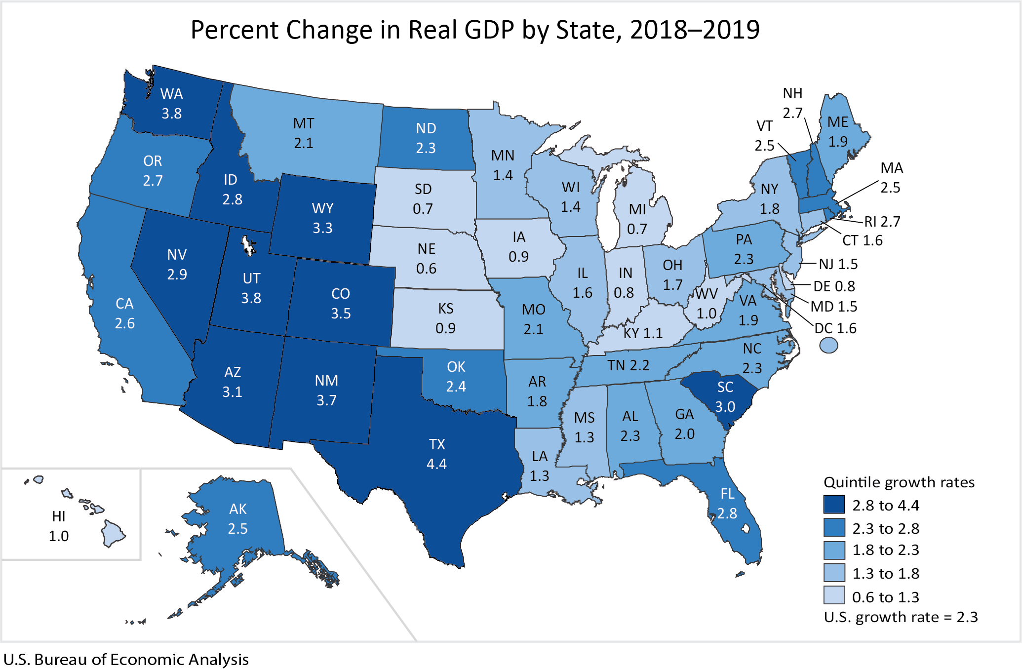 Percent Change in Real GDP by State, 2018-2019