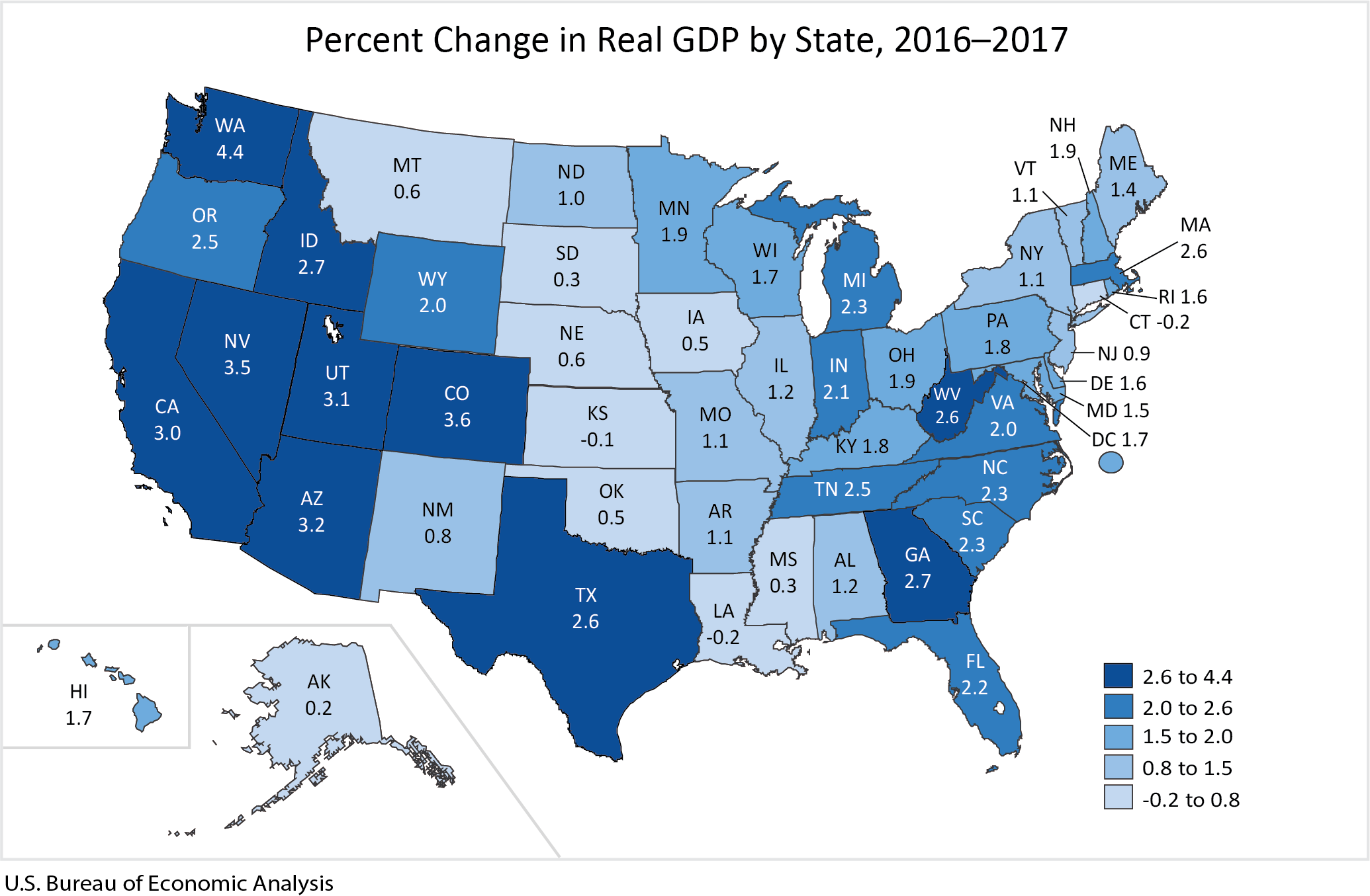 Percent Change in Real GDP by State