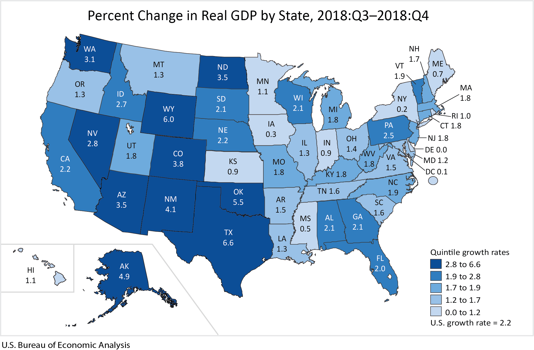 Percent Change in Real GDP by State, 2018:Q3-2018-Q4