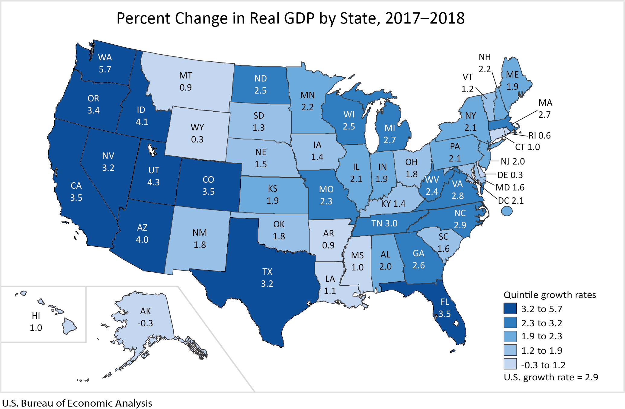 Percent Change in Real GDP by State, 2017-2018