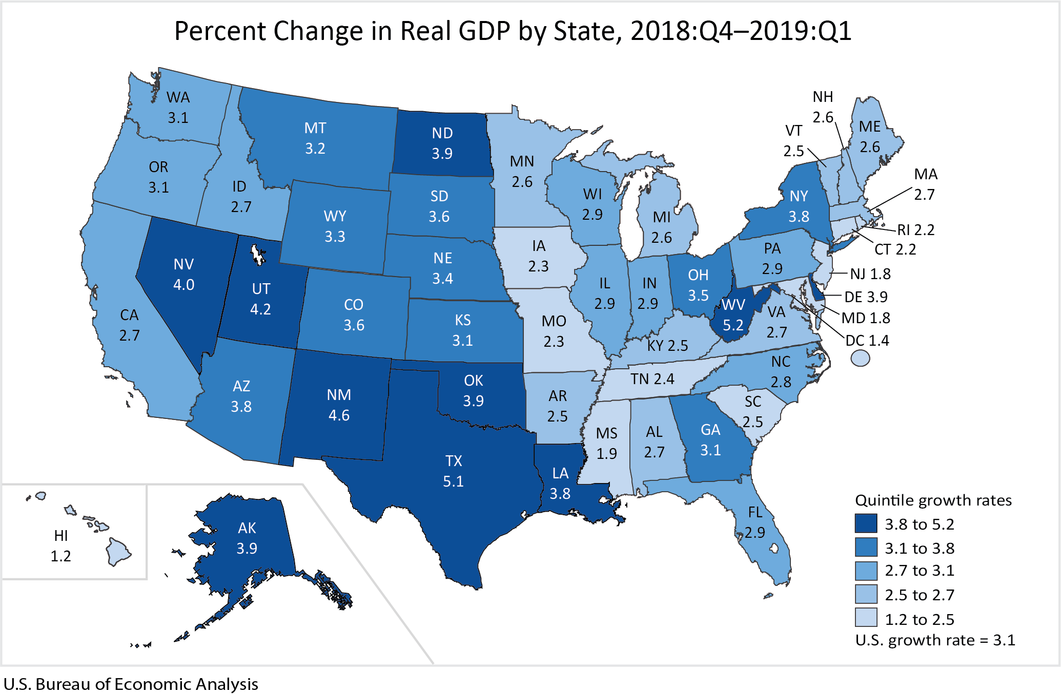 Chart: Percent Change in Real GDP by State, 2018:Q4-2019:Q1
