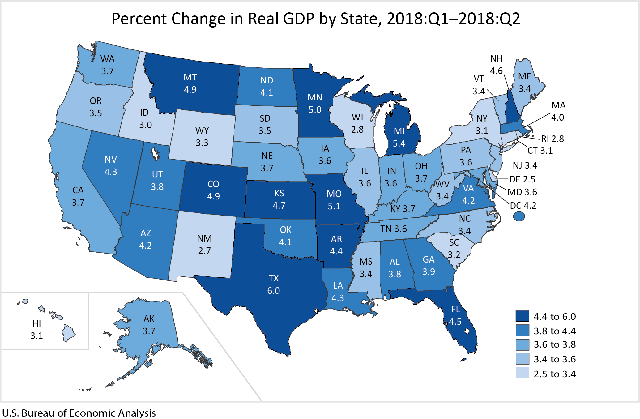 Percent change in real gdp by state, 2018:q1 - 2018:q2