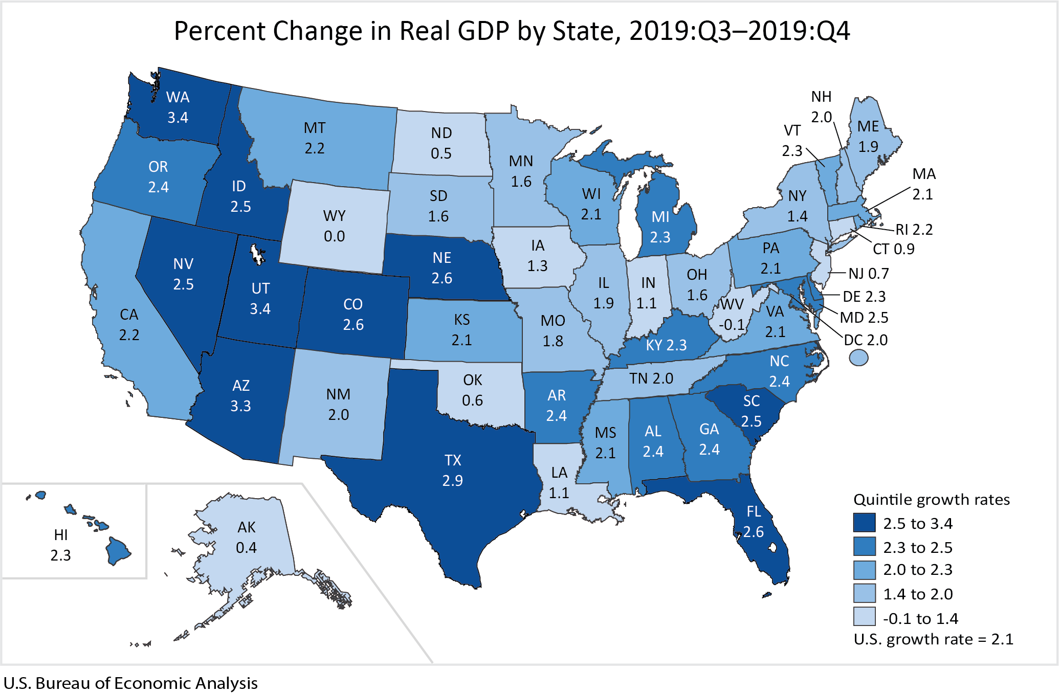 Percent Change in Real GDP by State, 2019:Q3-2019:Q4