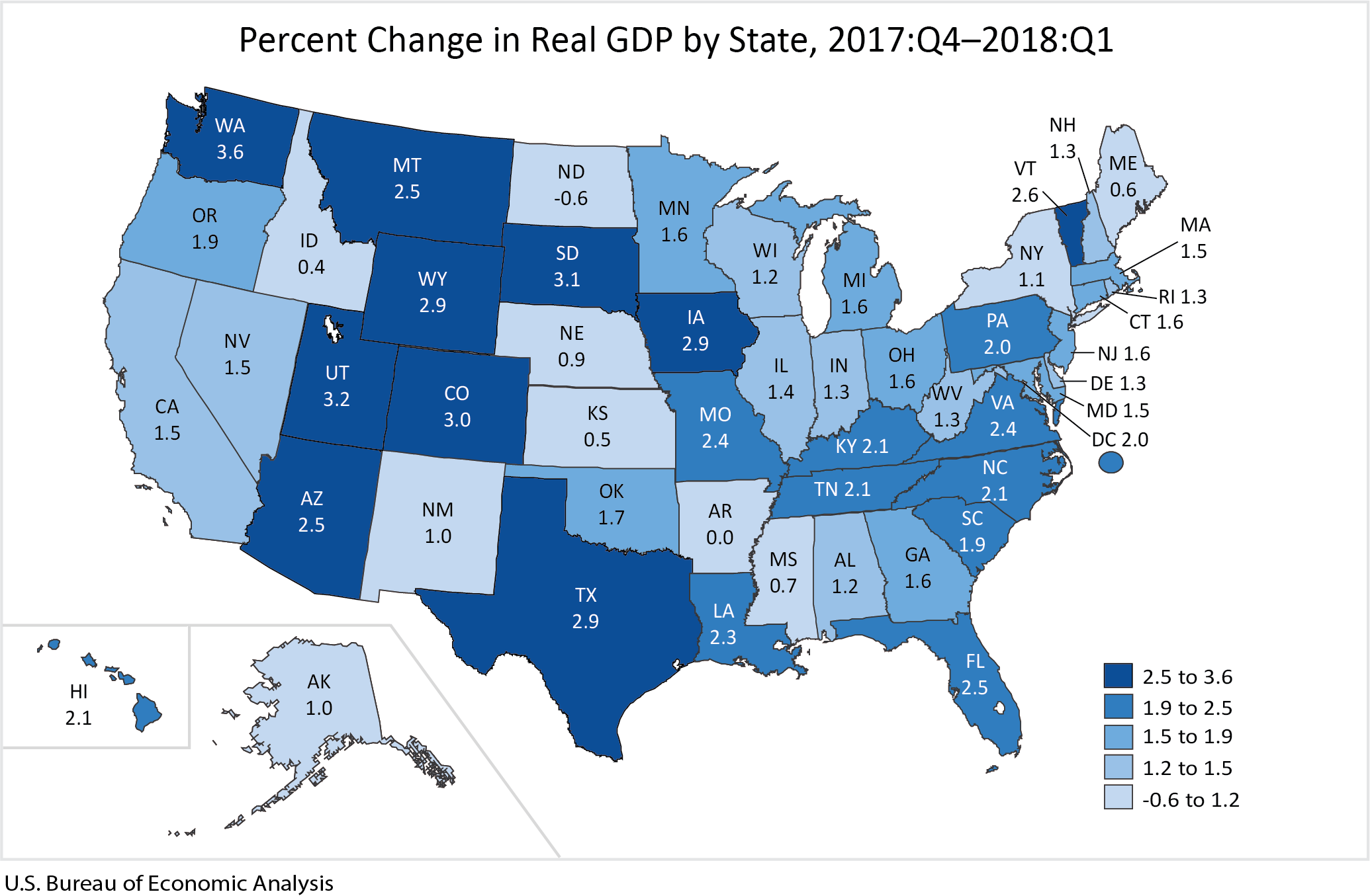 Percent change in real gdp by state 2017:Q4 - 2018:Q1