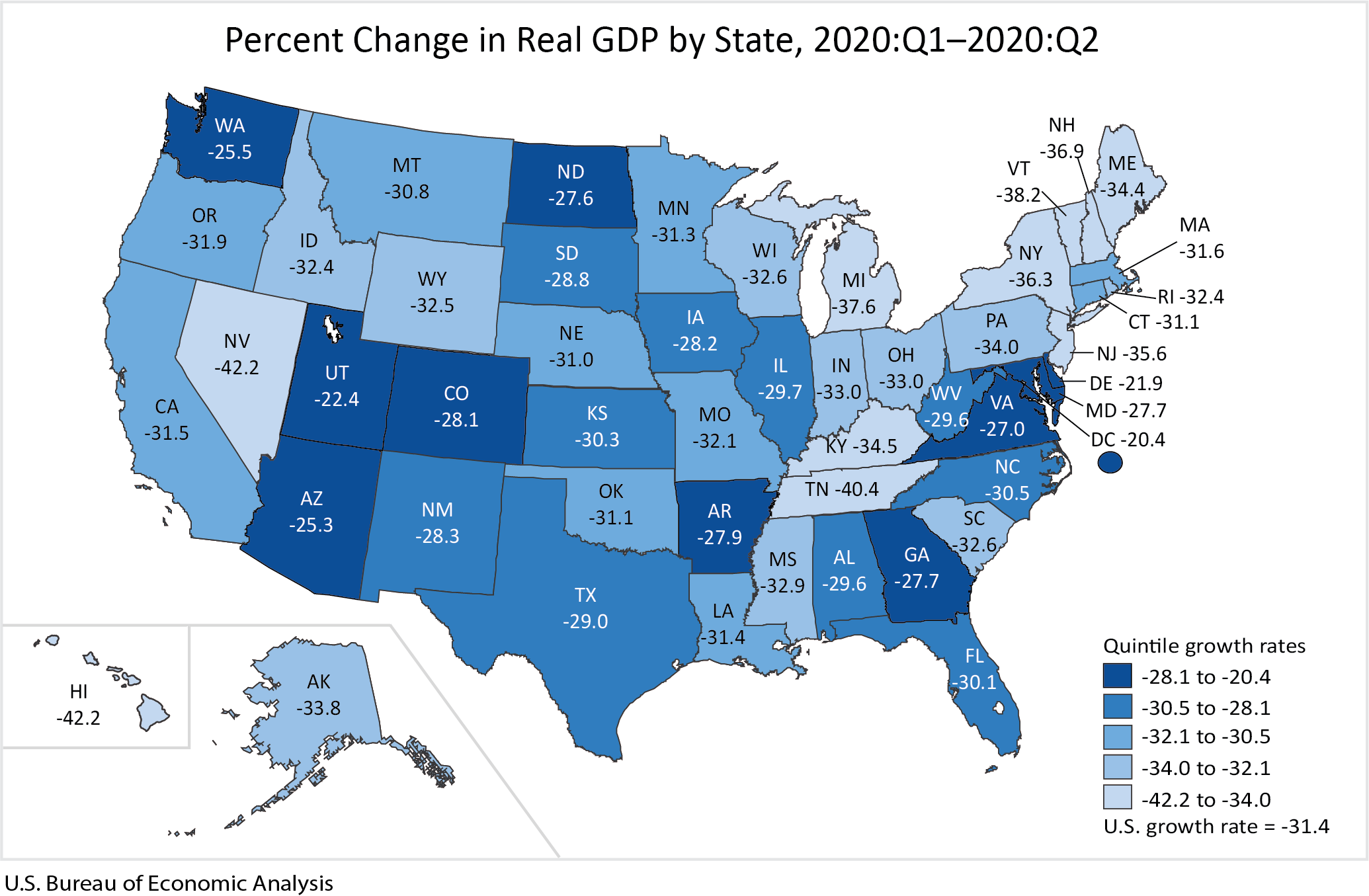 chart: Percent Change in Real GDP by State, 2020Q1-2020Q2