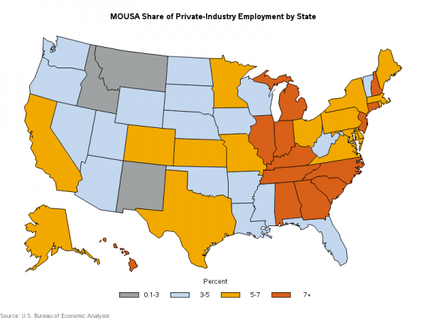 Chart showing MOUSA Share of Private Industry Employment by State