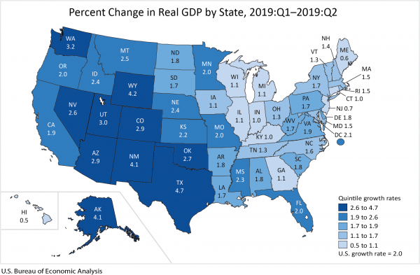 Percent Change in Real GDP by State, 2019:Q1-2019:Q2